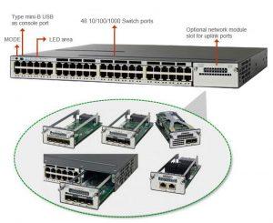 Inkedws c3750x 48p e front panel LI 300x245 - سوئیچ سیسکو WS-C3750X-48T-L