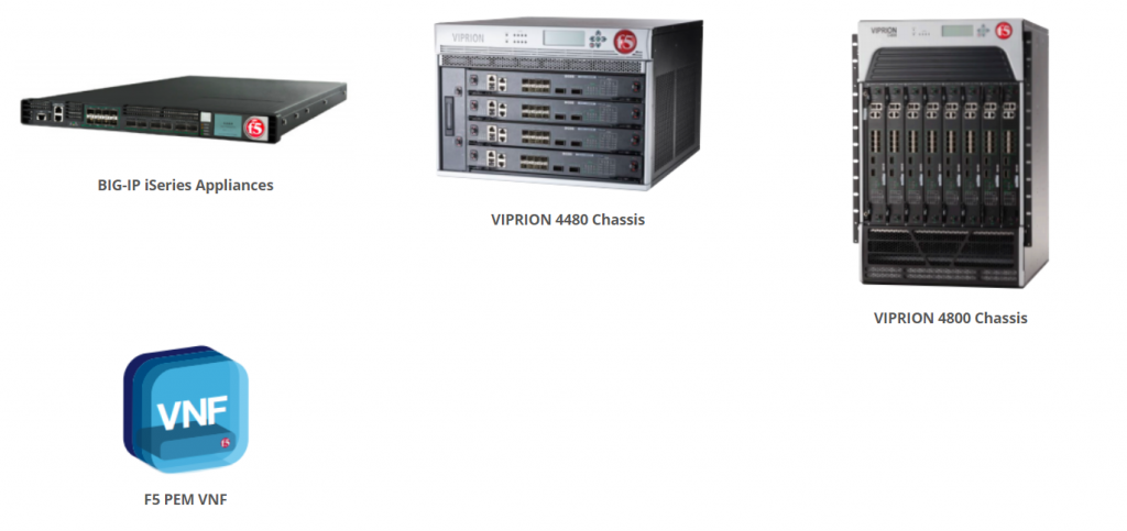 PEM Platform 1024x483 - F5 BIG-IP PEM