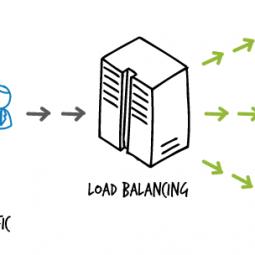 load balancing 255x255 - دموی سیگما مدرن